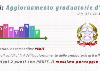 Graduatorie interne di Istituto per Docenti